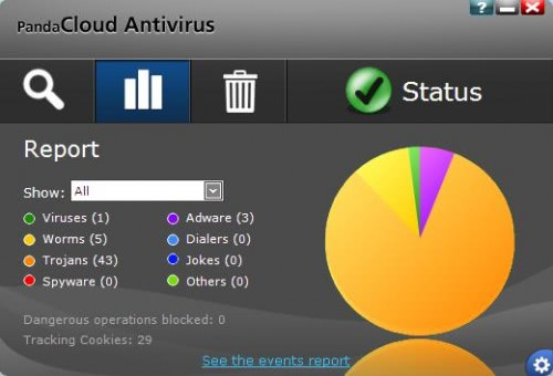 Full Panda Cloud Antivirus Free Edition screenshot