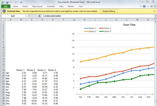Excel chart protected view