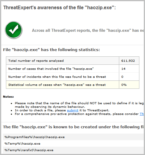 threat expert analysis