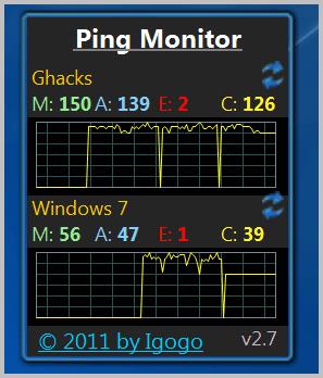 ping monitor