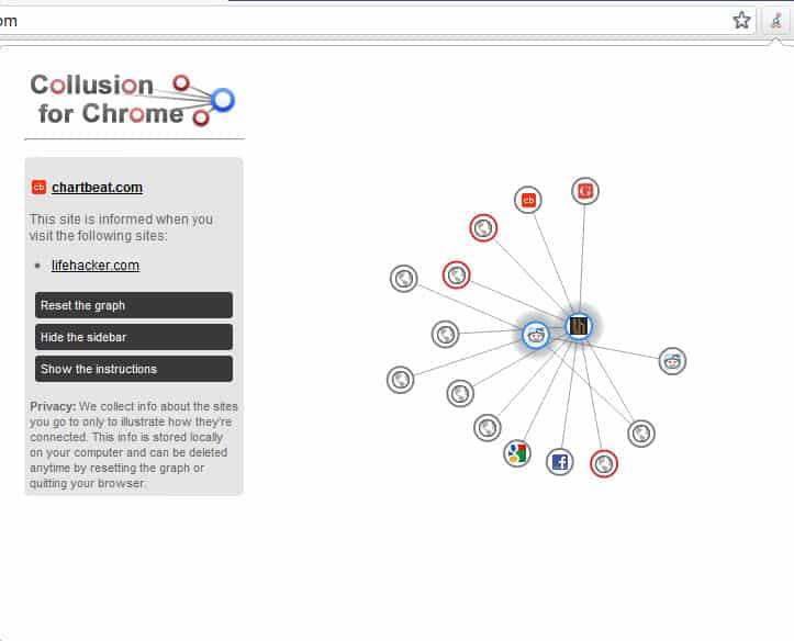 collusion for chrome