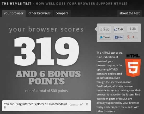 internet explorer 10 html5