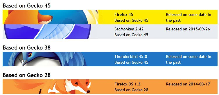 mozilla dating site Okcupid (sometimes abbreviated as okc) is an american-based, internationally operating online dating, friendship, and social networking website that features multiple-choice questions in order to match members.