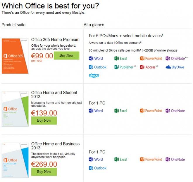 office 2013 365