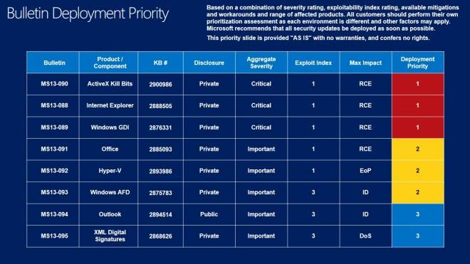 bulletin-deployment-priority-660x371.jpg