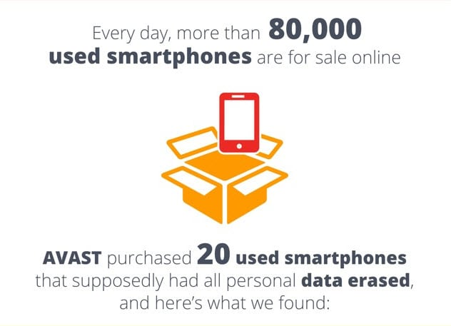 sell-smartphone