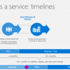 windows as a service timelines