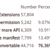 chrome extensions firefox