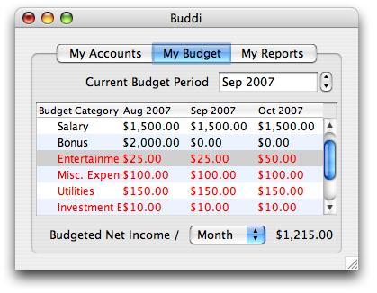 Buddi Personal Budget Software - gHacks Tech News