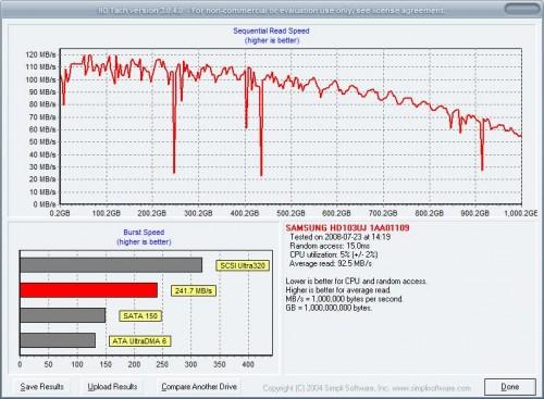 samsung hd103uj benchmark
