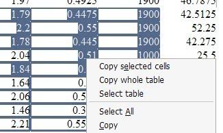 copy tables