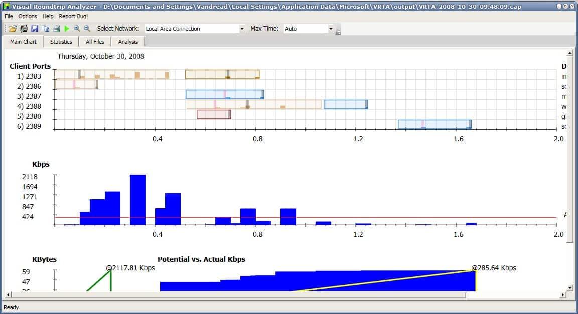 microsoft visual round trip analyzer