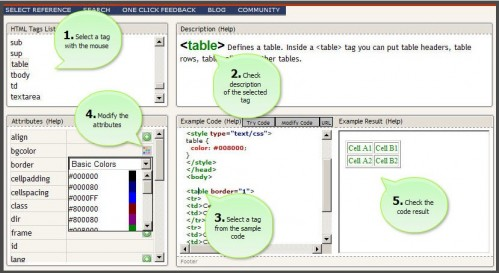 Web Development: HTML Playground