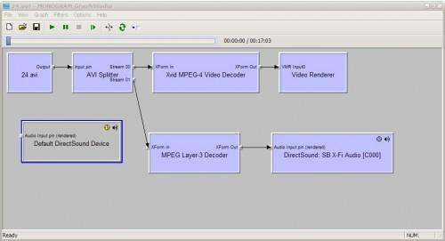 test video codecs