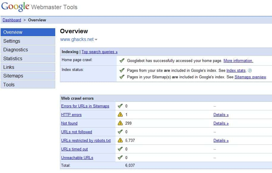 Indispensable Webmaster Tools And Resources