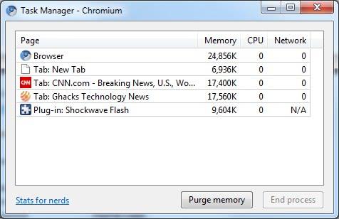 google chrome free up memory