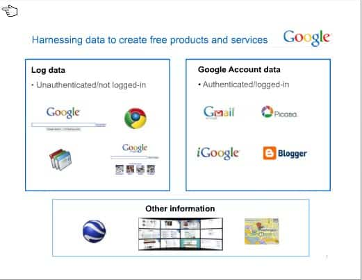 Google And Privacy