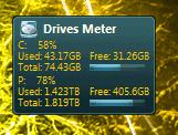 drives meter