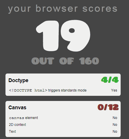 HTML5 Test Your Web Browser