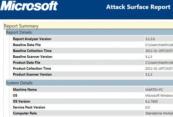 attack surface report