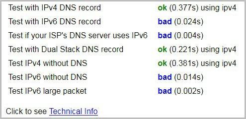 ipv6 connectivity