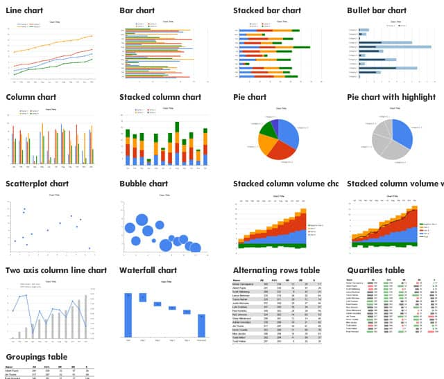 powerpoint and excel chart data templates   wti newsblogpowerpoint excel charts