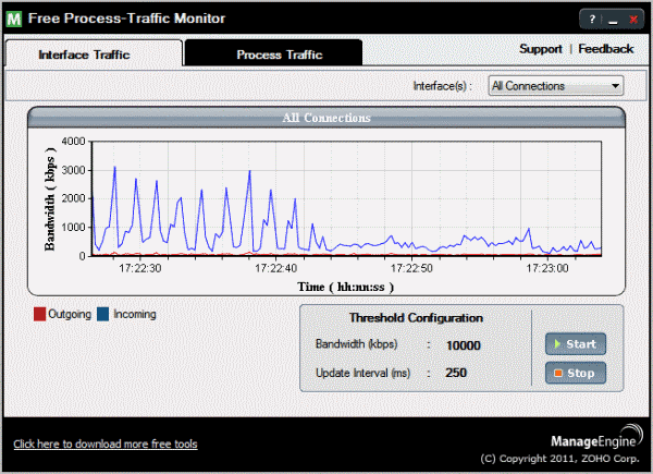 free-process-traffic-monitor