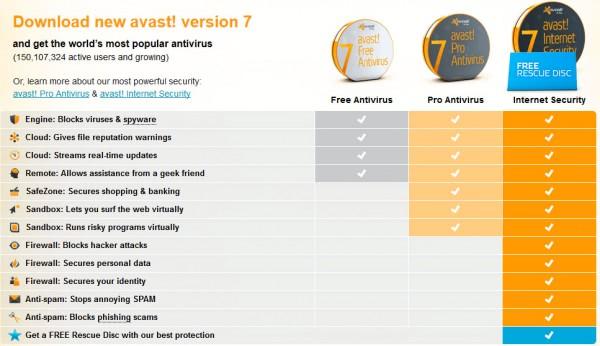 avast 7 comparison