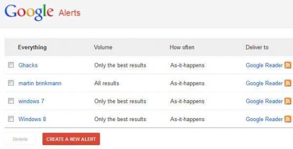 google alerts reputation monitoring