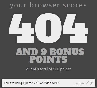 opera 12.10 html5
