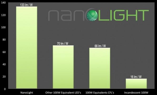 nanolight lumens screenshot