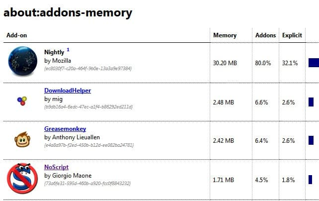 firefox addons memory usage