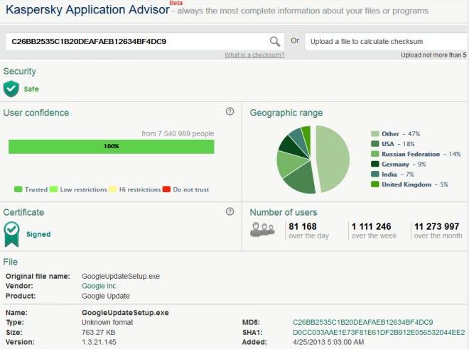 kaspersky application advisor