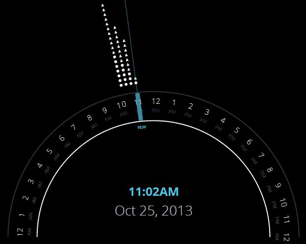 clock view