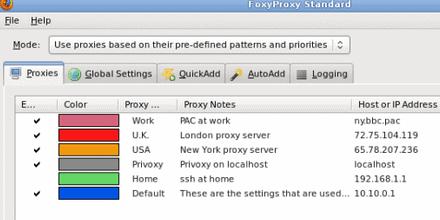 foxy-proxy