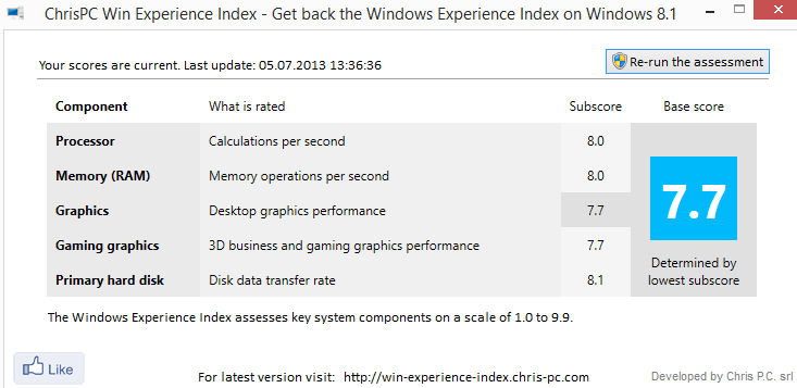 win experience index windows 8