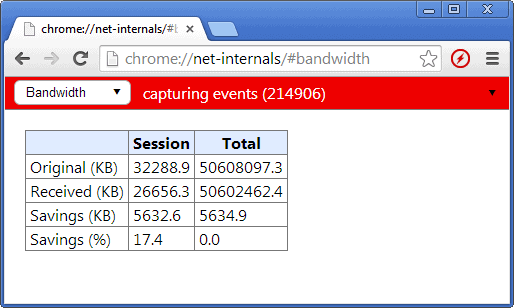 chrome data compression savings