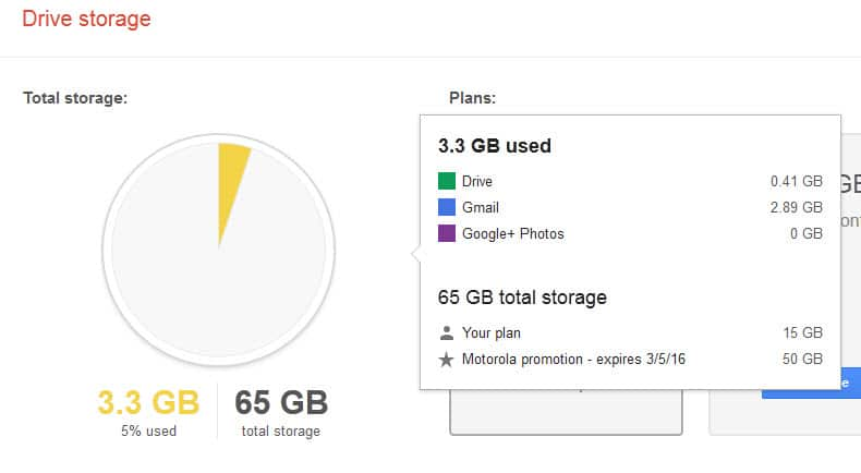 gmail google storage space