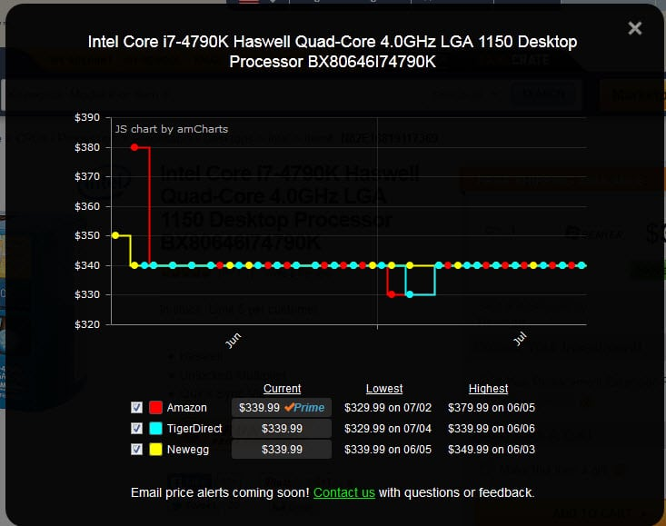 price history newegg