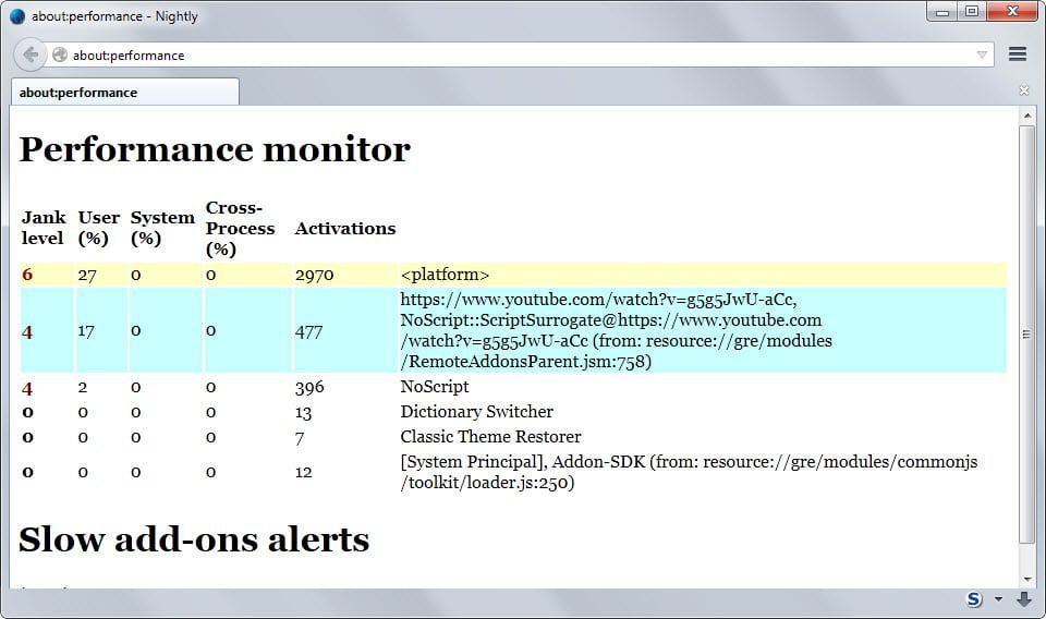 firefox performance monitor
