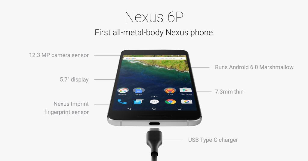 Google's Nexus 5X and 6P pricing outside the US is ridiculous