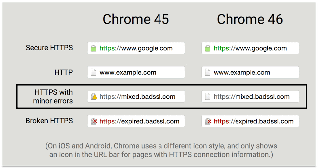 Google removes Chrome's mixed content security icon