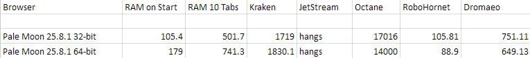 palemoon 32-bit vs 64-bit