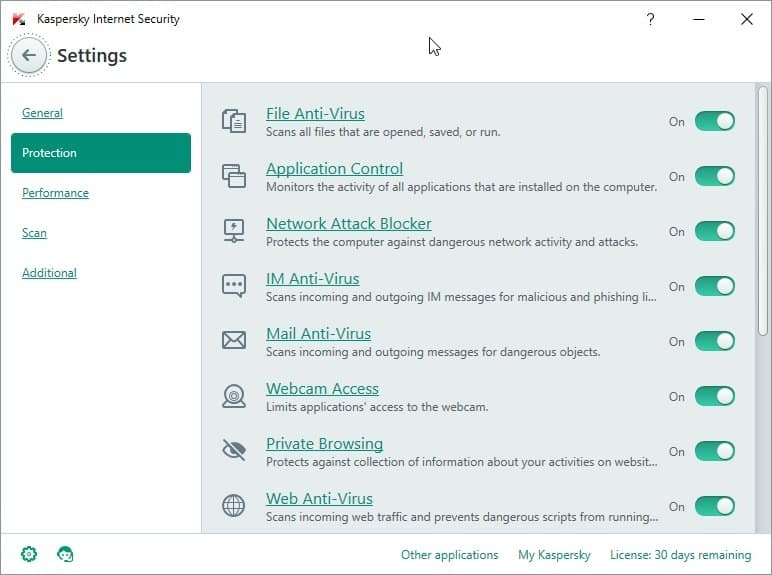 Kaspersky Internet Security Review - gHacks Tech News