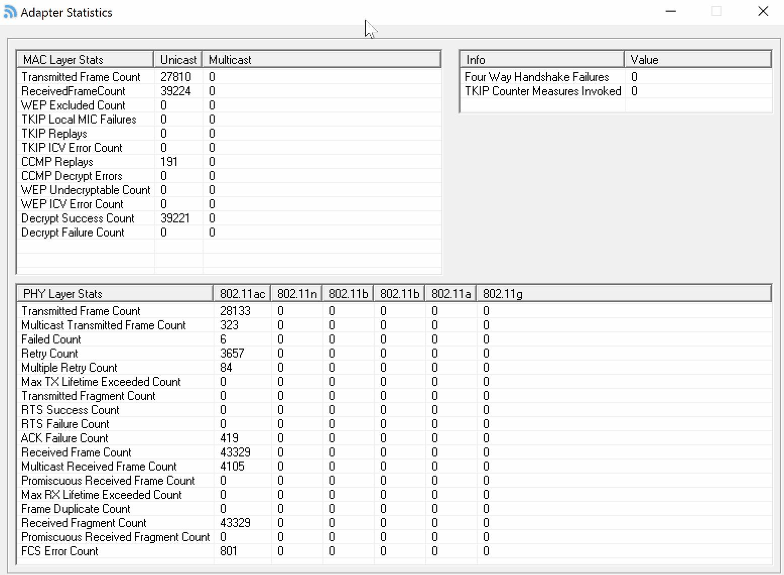 dot11expert details