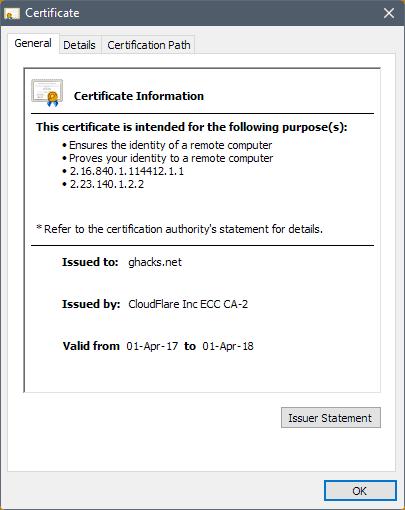 site certificate