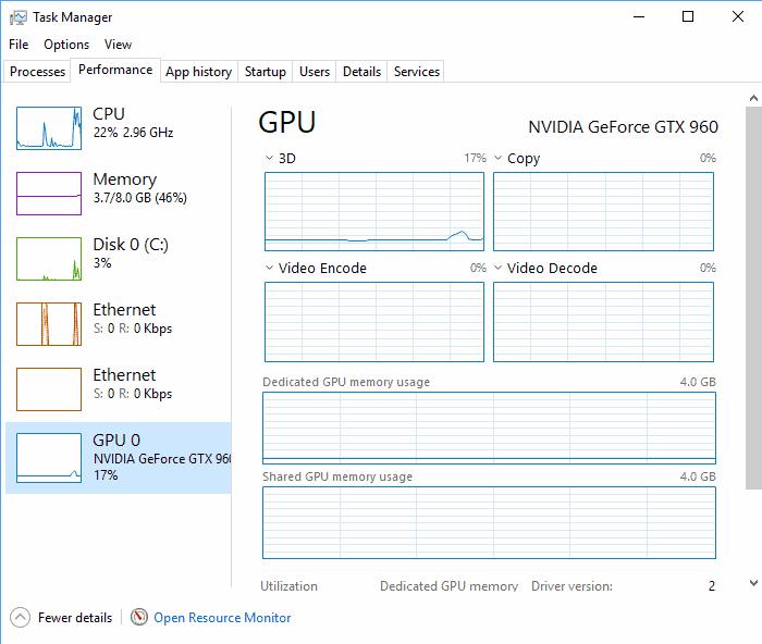 gpu performance task manager