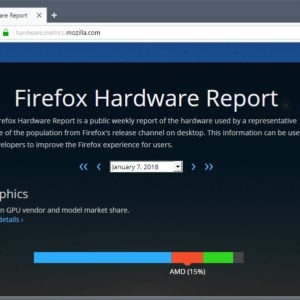 firefox hardware report
