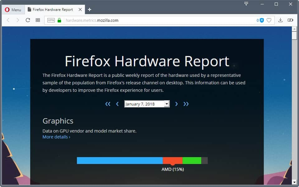 The Firefox Hardware Report
