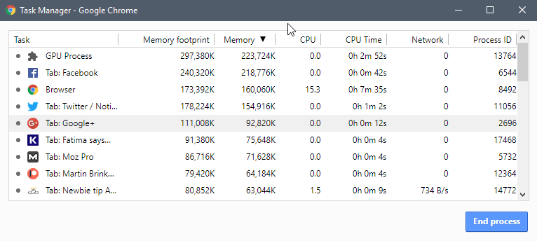 chrome-task-manager-cpu